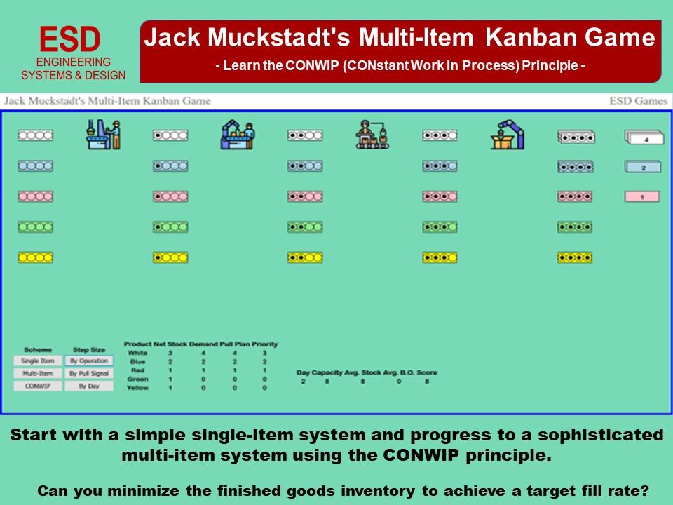 Jack Muckstadt's Multi-Item Kanban Game