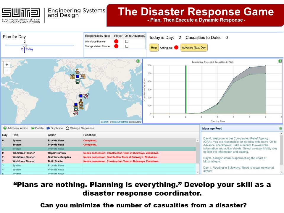 The Disaster Response Game