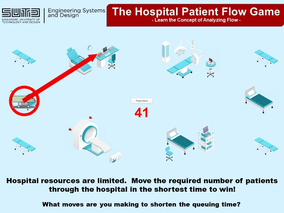 The Hospital Patient Flow Game (Play Now)