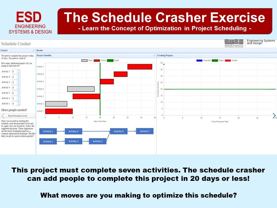 Schedule Crasher Exercise