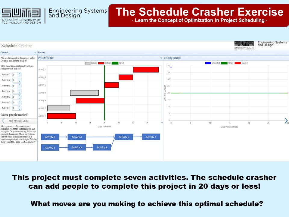 Schedule Crasher Exercise